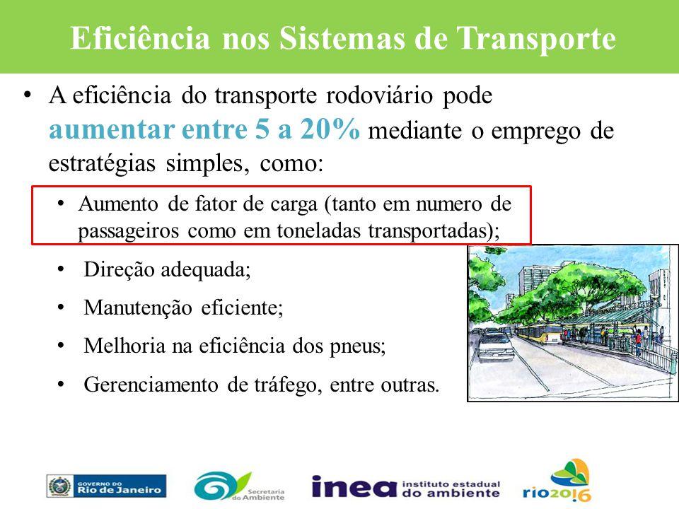 Eficiência nos Sistemas de Transporte