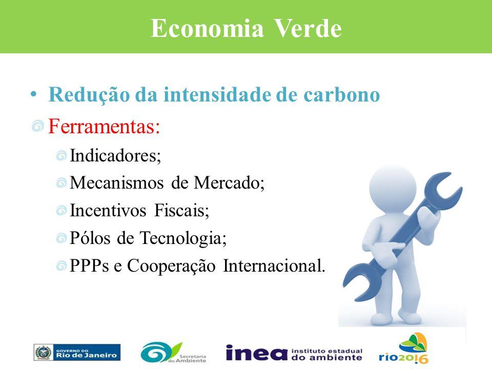Economia Verde Redução da intensidade de carbono Ferramentas: