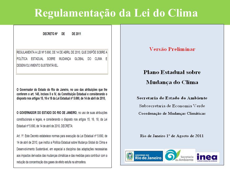 Regulamentação da Lei do Clima