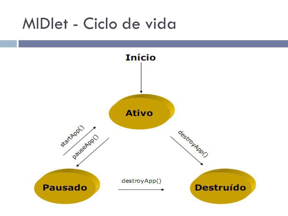 MIDlet - Ciclo de vida