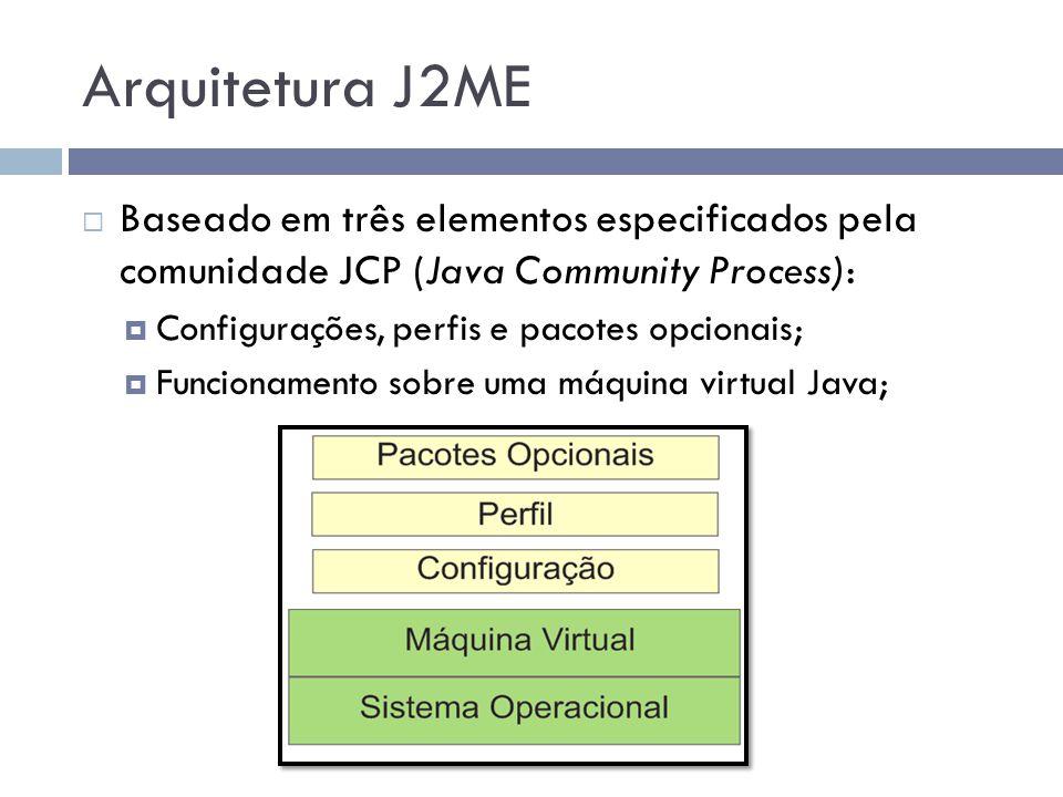 Arquitetura J2ME Baseado em três elementos especificados pela comunidade JCP (Java Community Process):