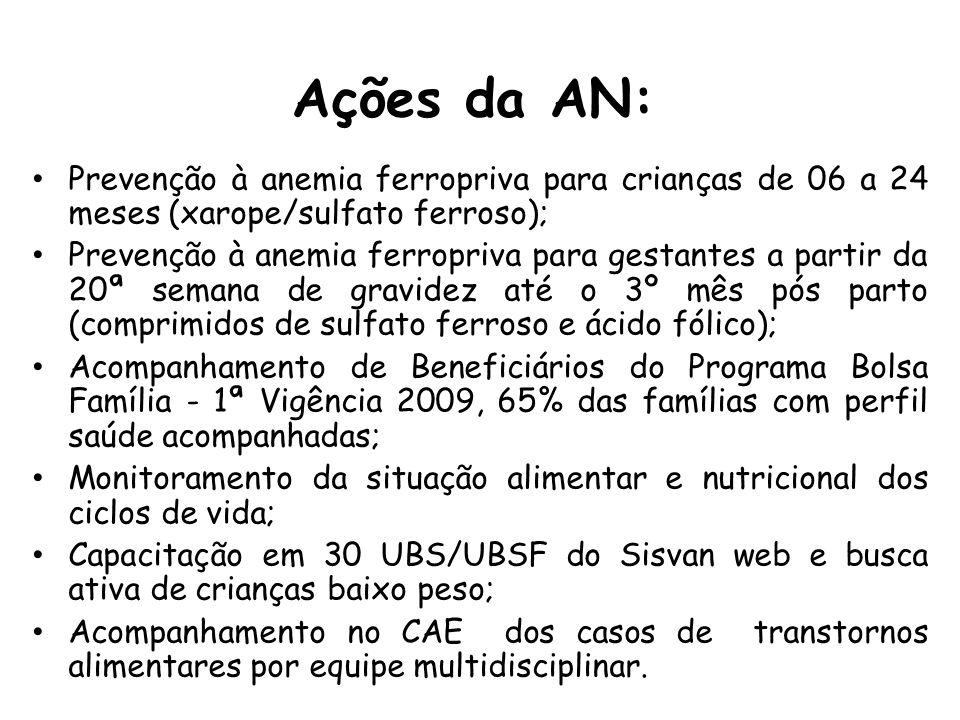 Ações da AN: Prevenção à anemia ferropriva para crianças de 06 a 24 meses (xarope/sulfato ferroso);