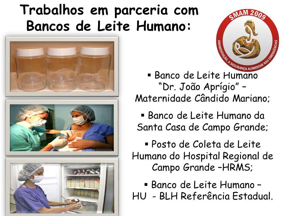 Trabalhos em parceria com Bancos de Leite Humano: