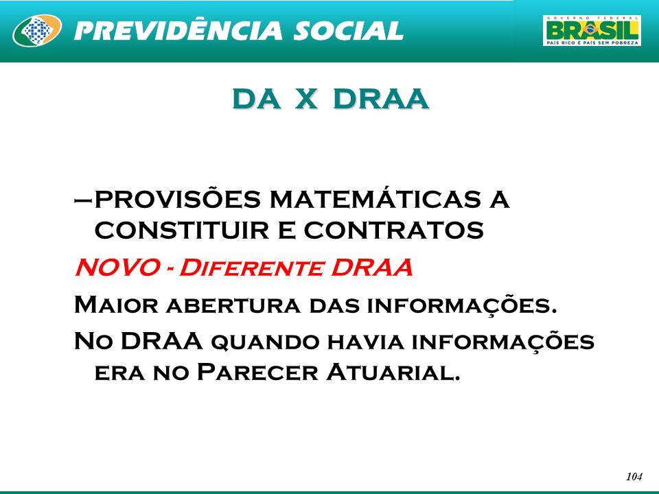 DA X DRAA PROVISÕES MATEMÁTICAS A CONSTITUIR E CONTRATOS