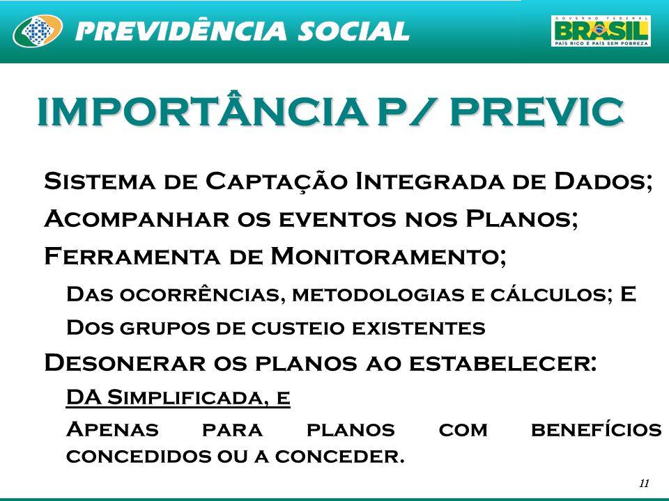 IMPORTÂNCIA P/ PREVIC Sistema de Captação Integrada de Dados;