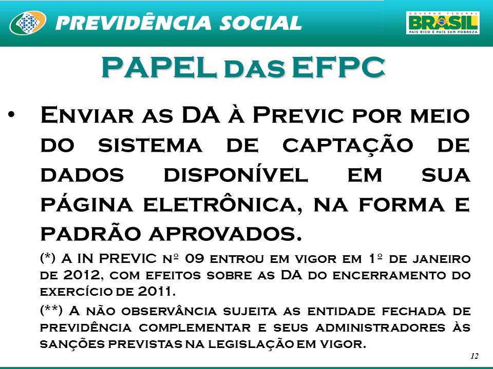 PAPEL das EFPC Enviar as DA à Previc por meio do sistema de captação de dados disponível em sua página eletrônica, na forma e padrão aprovados.