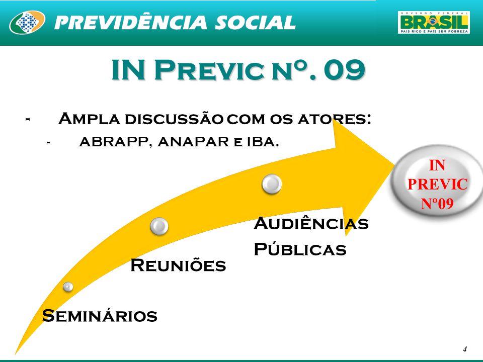 IN Previc no. 09 Audiências Públicas Reuniões Seminários