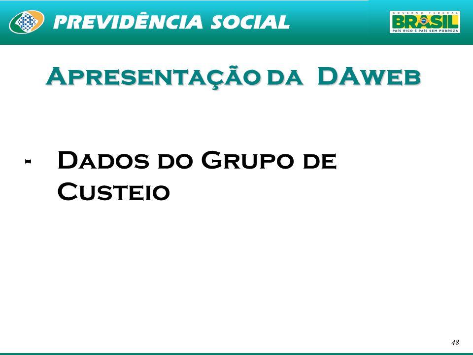 Apresentação da DAweb Dados do Grupo de Custeio