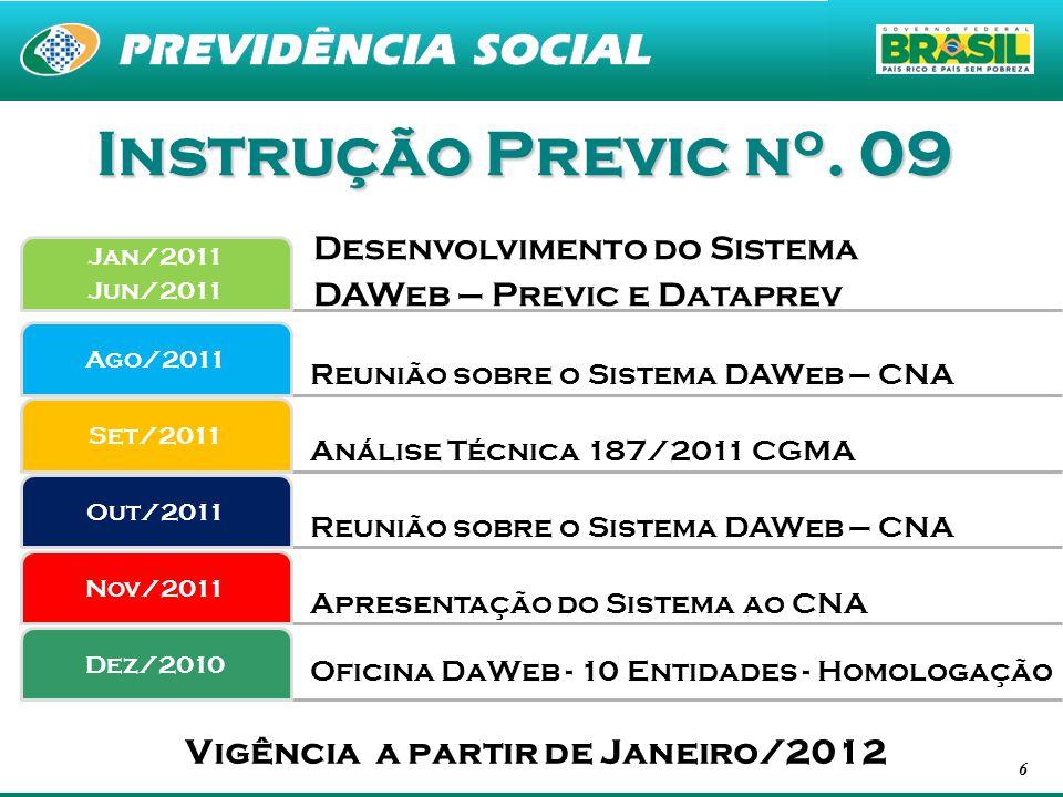 Vigência a partir de Janeiro/2012
