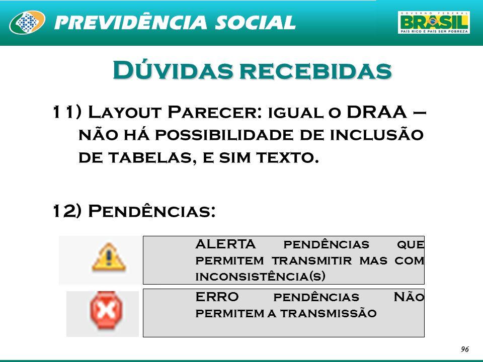 Dúvidas recebidas 11) Layout Parecer: igual o DRAA – não há possibilidade de inclusão de tabelas, e sim texto.