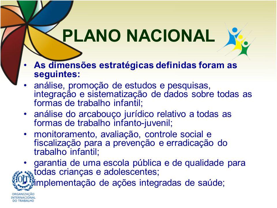 PLANO NACIONAL As dimensões estratégicas definidas foram as seguintes: