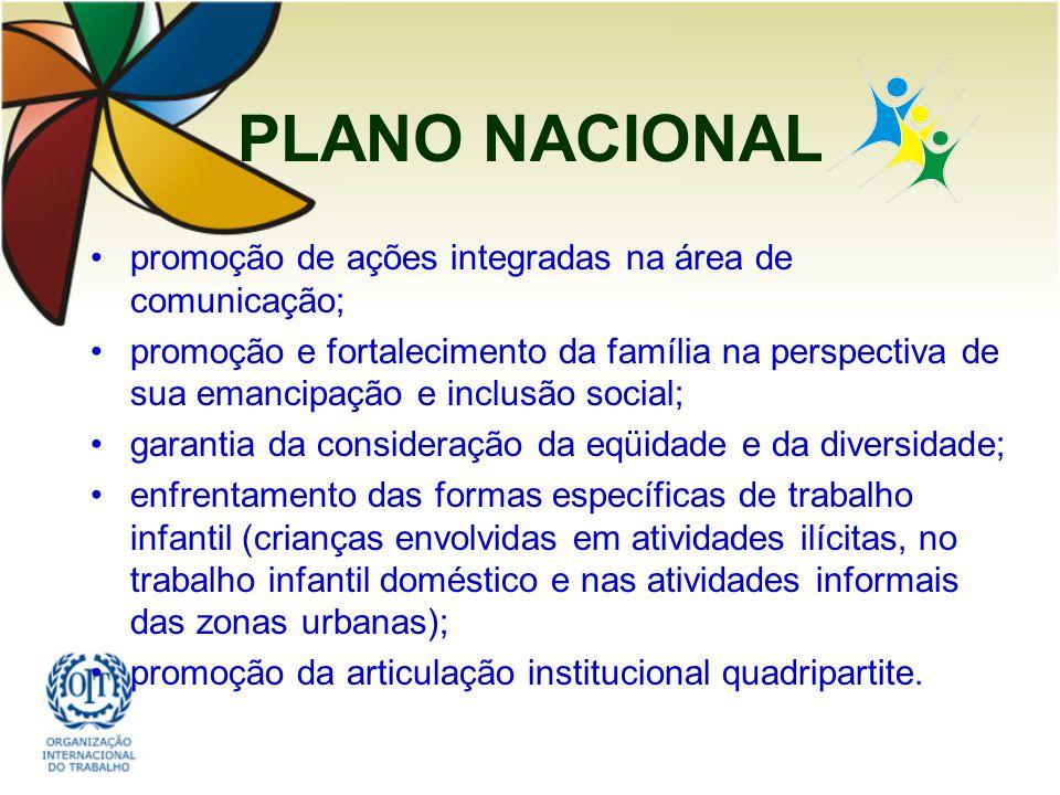 PLANO NACIONAL promoção de ações integradas na área de comunicação;