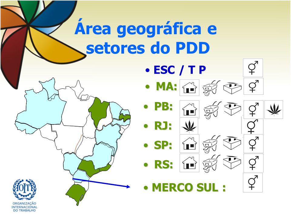 Área geográfica e setores do PDD