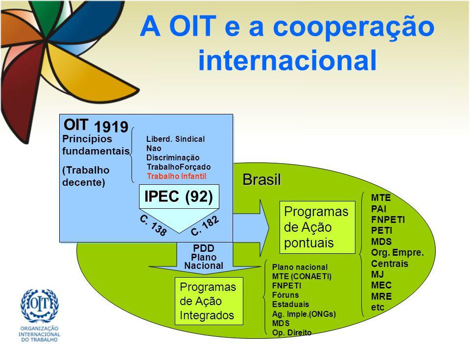 A OIT e a cooperação internacional