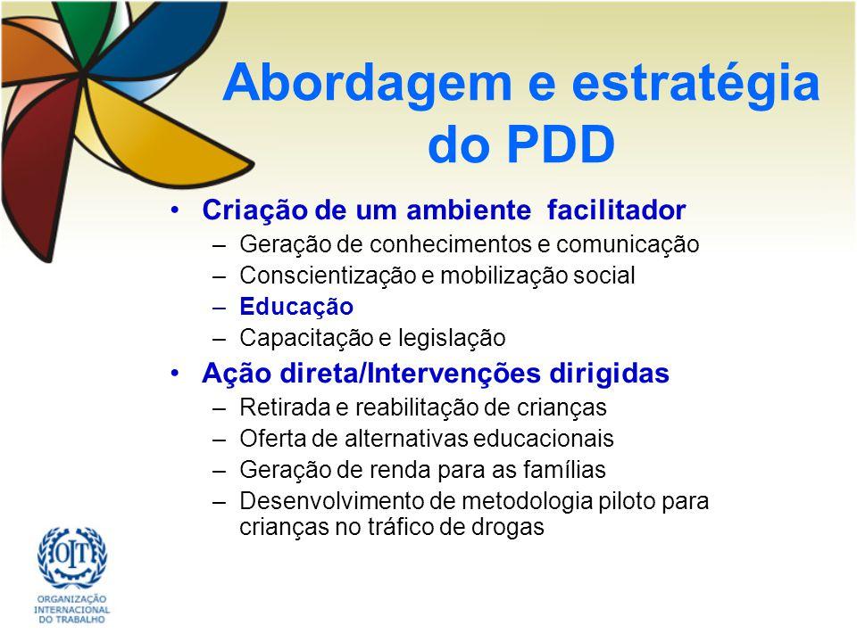 Abordagem e estratégia do PDD