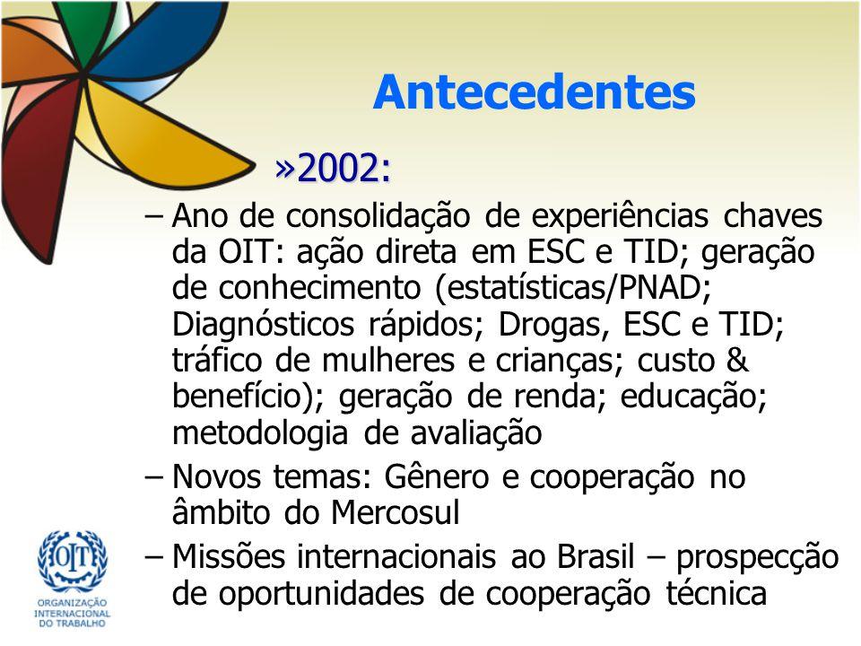 Antecedentes 2002: