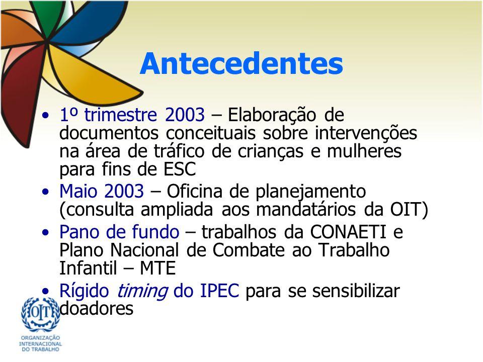 Antecedentes 1º trimestre 2003 – Elaboração de documentos conceituais sobre intervenções na área de tráfico de crianças e mulheres para fins de ESC.
