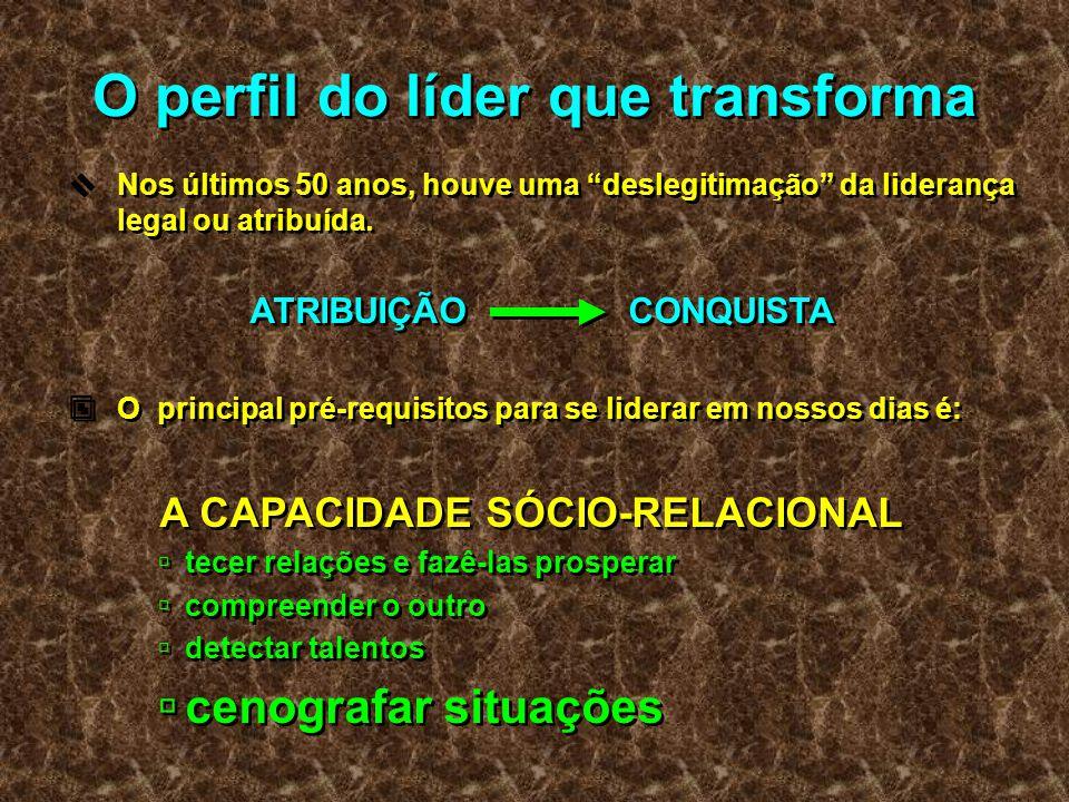 O perfil do líder que transforma