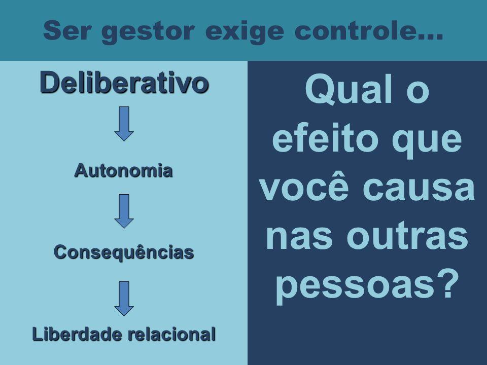 Ser gestor exige controle...