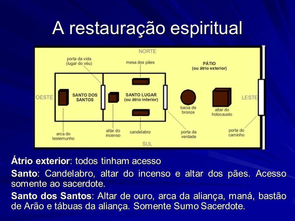 A restauração espiritual