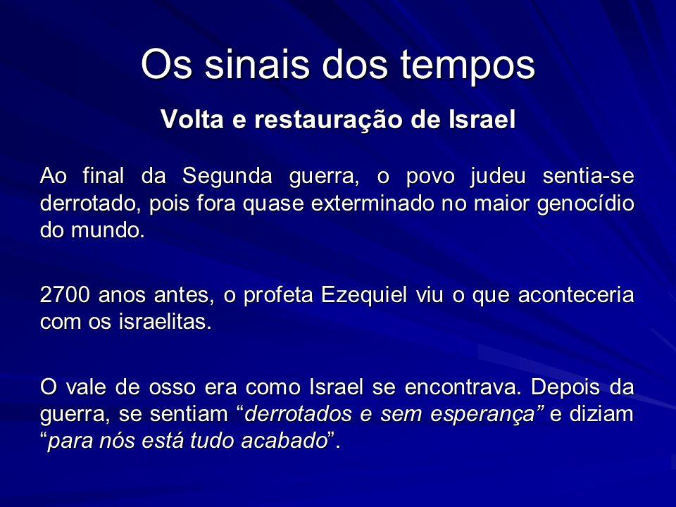 Volta e restauração de Israel