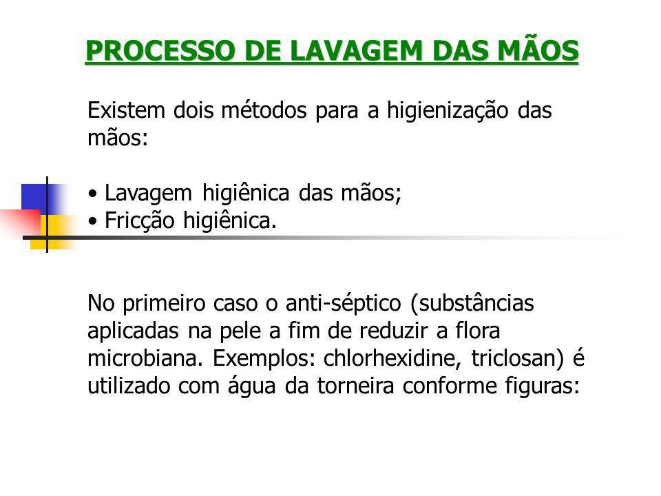 PROCESSO DE LAVAGEM DAS MÃOS