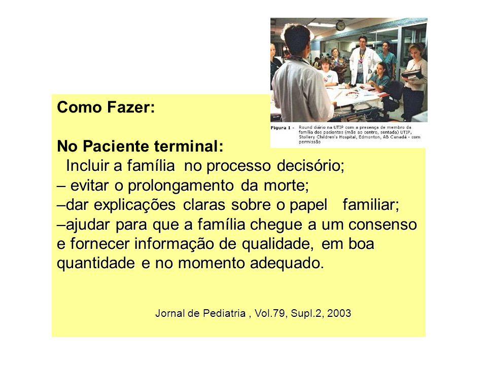 Como Fazer: No Paciente terminal: