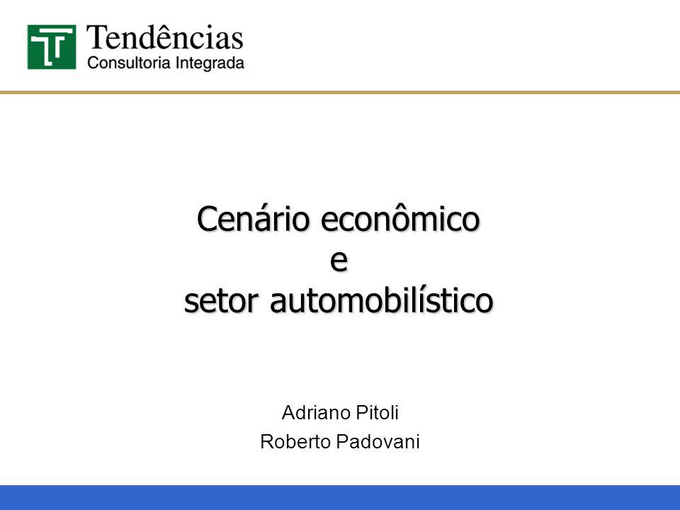 Cenário econômico e setor automobilístico