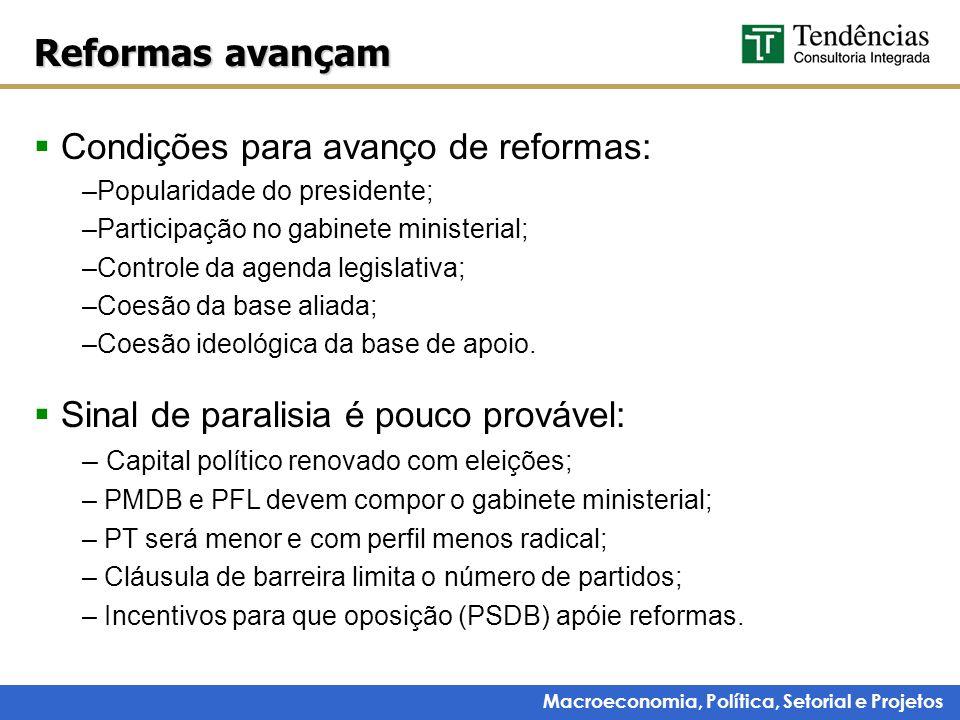 Reformas avançam Condições para avanço de reformas: