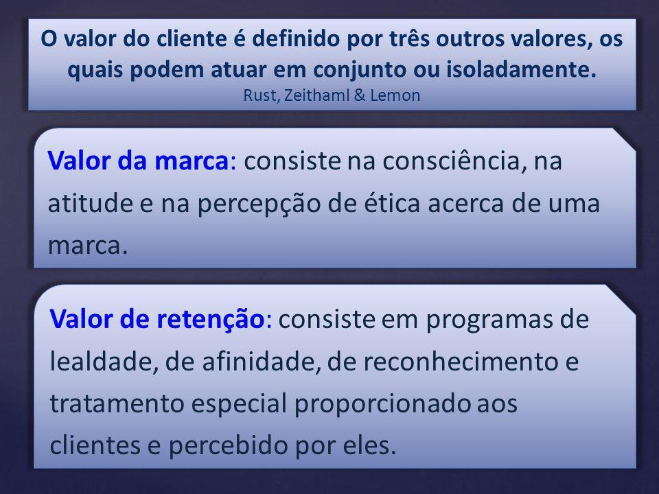 O valor do cliente é definido por três outros valores, os quais podem atuar em conjunto ou isoladamente.