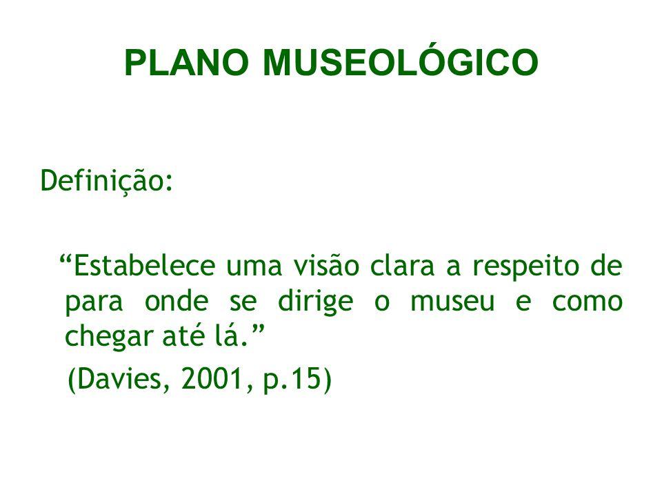 PLANO MUSEOLÓGICO Definição: