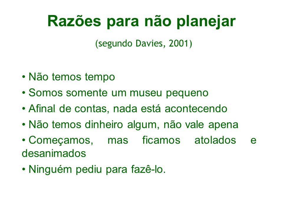 Razões para não planejar (segundo Davies, 2001)