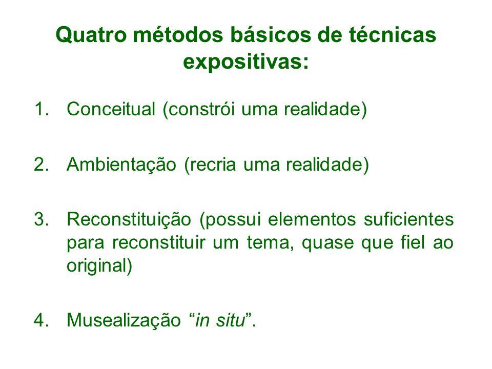Quatro métodos básicos de técnicas expositivas: