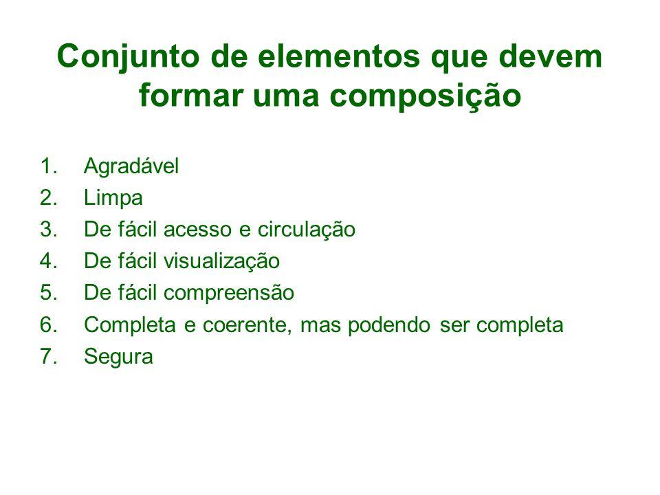 Conjunto de elementos que devem formar uma composição