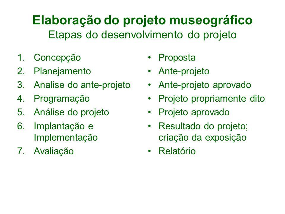 Elaboração do projeto museográfico Etapas do desenvolvimento do projeto