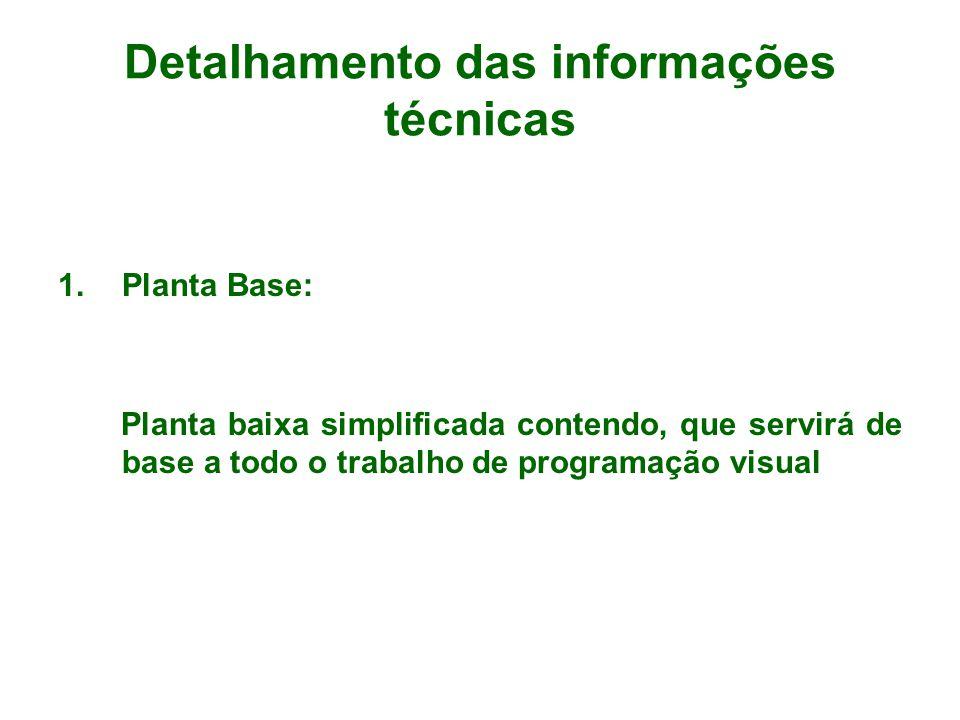 Detalhamento das informações técnicas