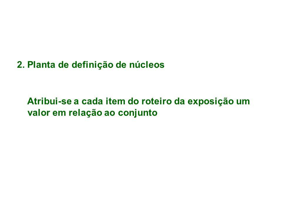 2. Planta de definição de núcleos