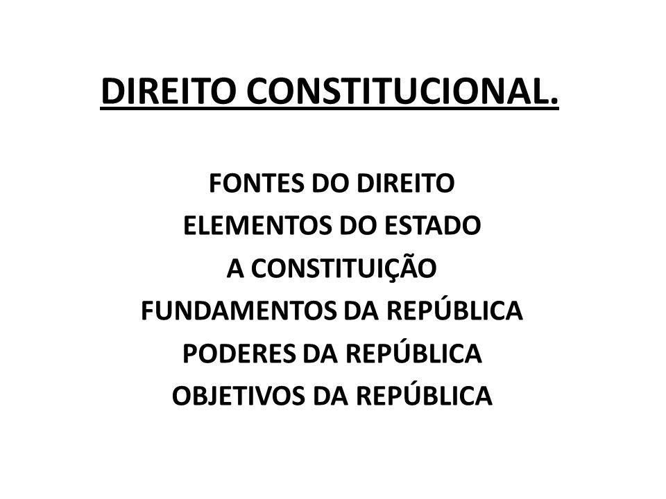 DIREITO CONSTITUCIONAL.