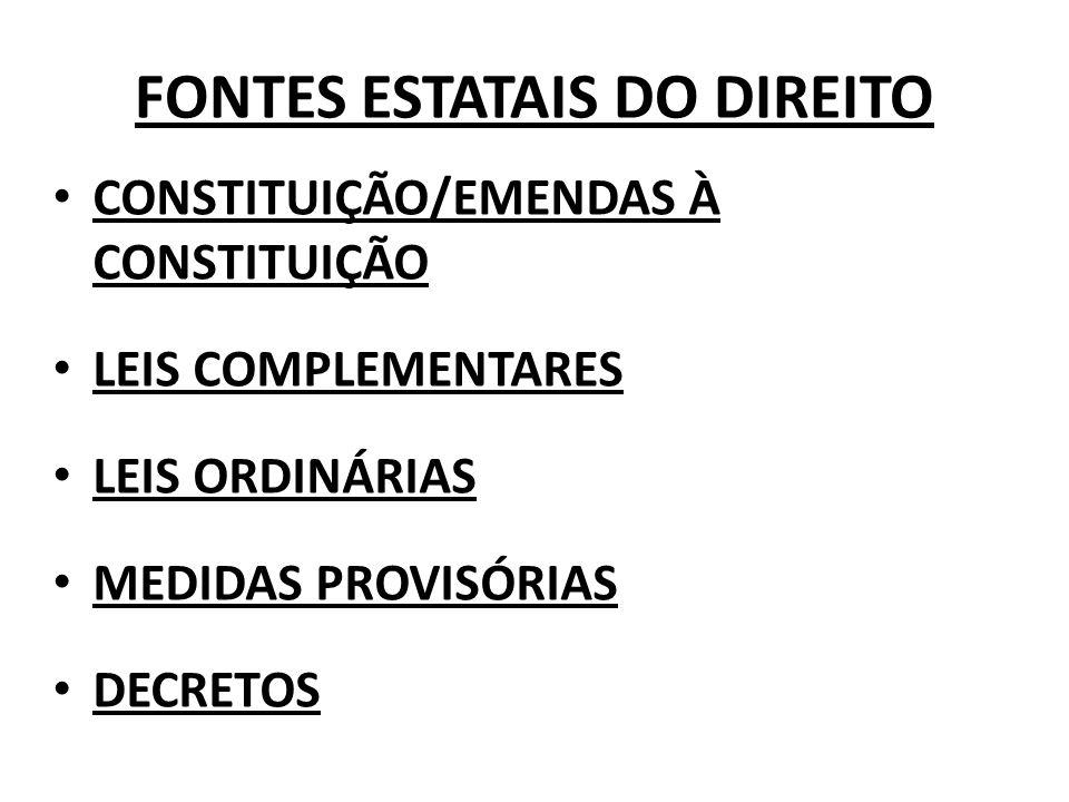 FONTES ESTATAIS DO DIREITO