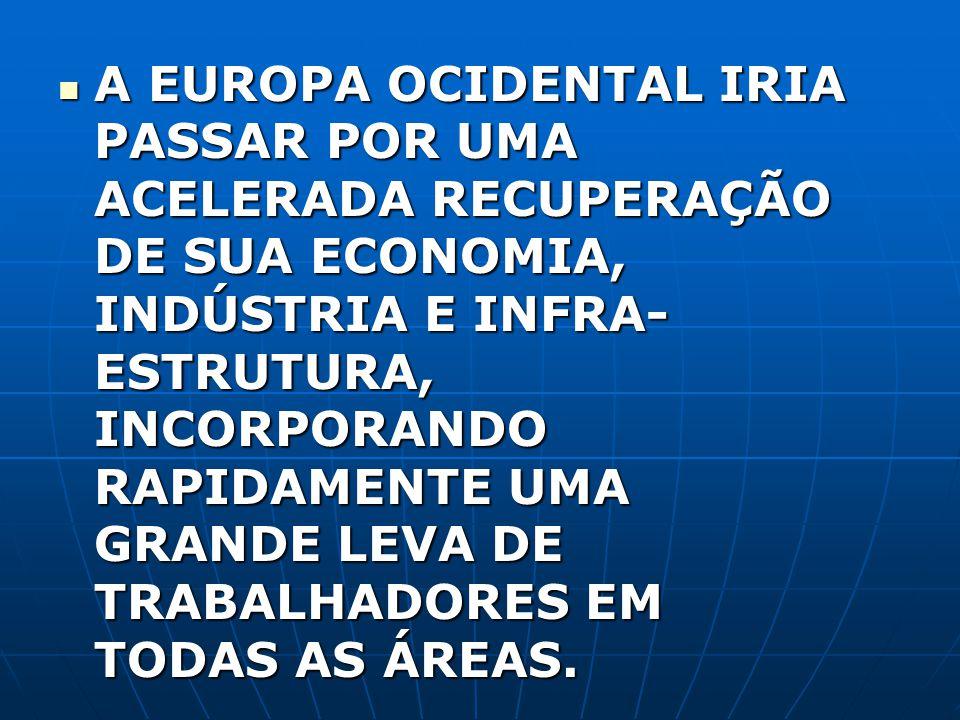A EUROPA OCIDENTAL IRIA PASSAR POR UMA ACELERADA RECUPERAÇÃO DE SUA ECONOMIA, INDÚSTRIA E INFRA-ESTRUTURA, INCORPORANDO RAPIDAMENTE UMA GRANDE LEVA DE TRABALHADORES EM TODAS AS ÁREAS.