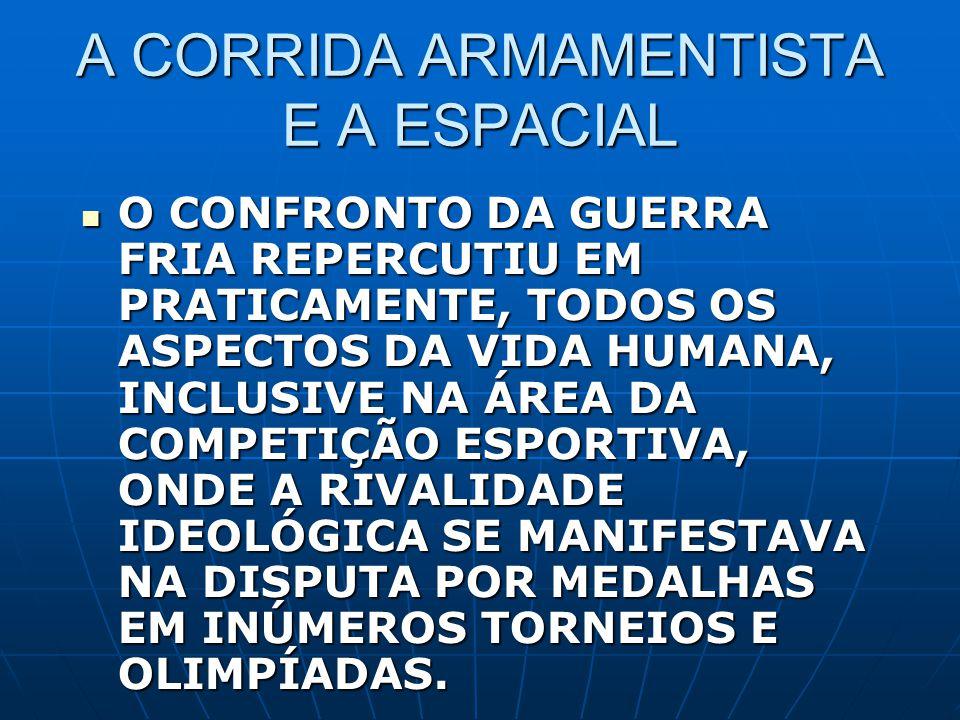A CORRIDA ARMAMENTISTA E A ESPACIAL