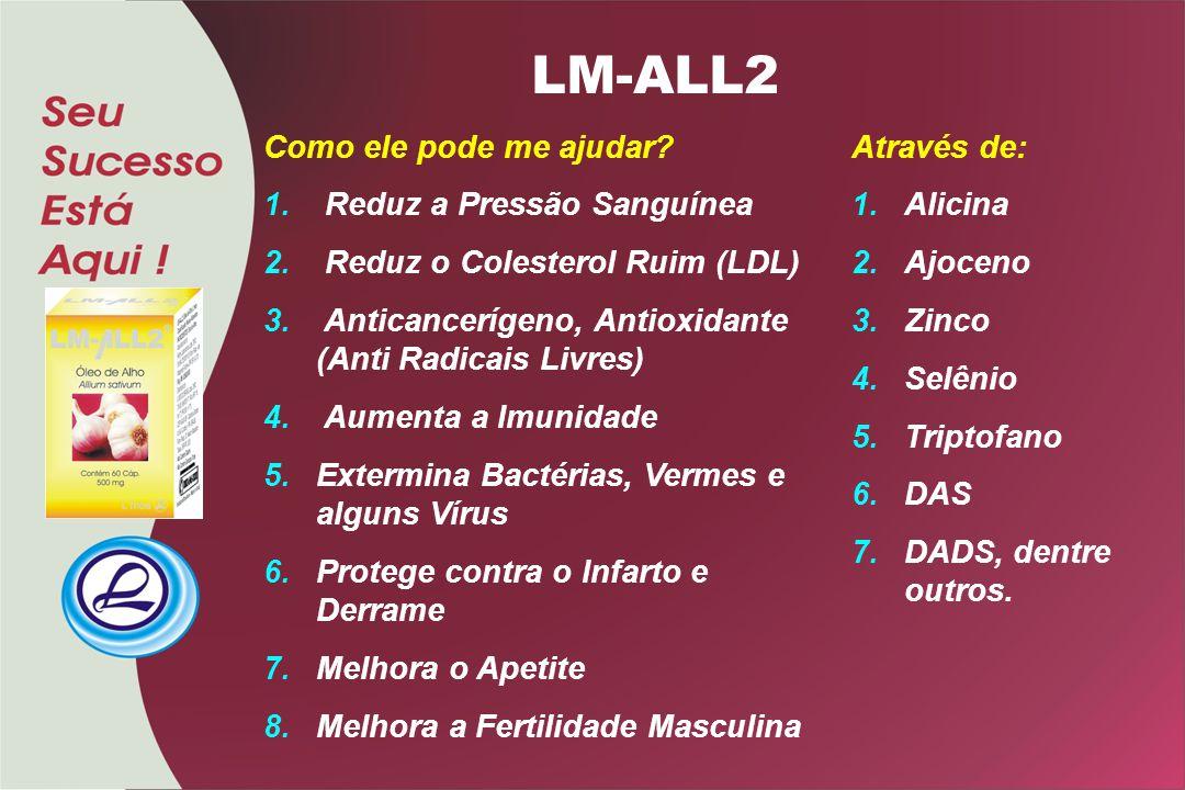 LM-ALL2 Como ele pode me ajudar Reduz a Pressão Sanguínea