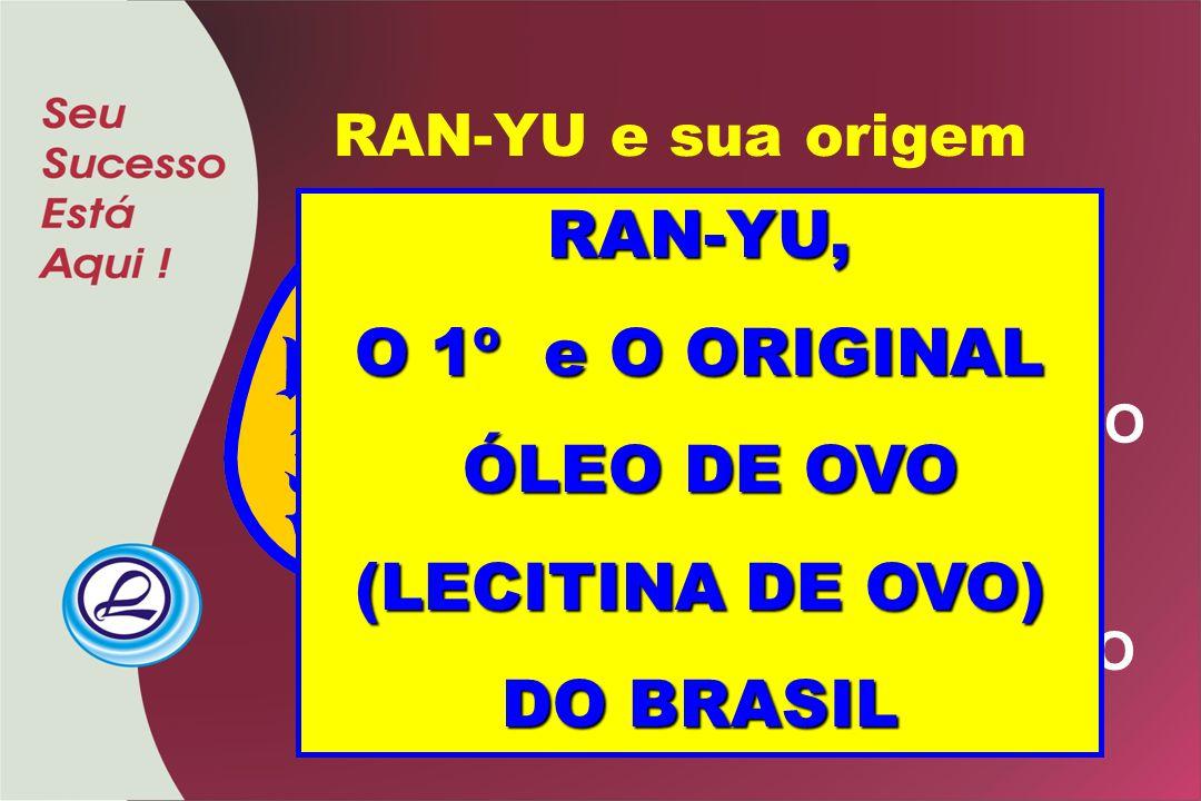 RAN-YU, O 1º e O ORIGINAL ÓLEO DE OVO (LECITINA DE OVO) DO BRASIL