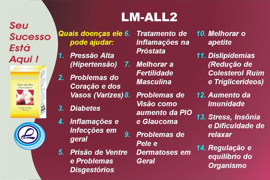 LM-ALL2 Quais doenças ele pode ajudar: Pressão Alta (Hipertensão)