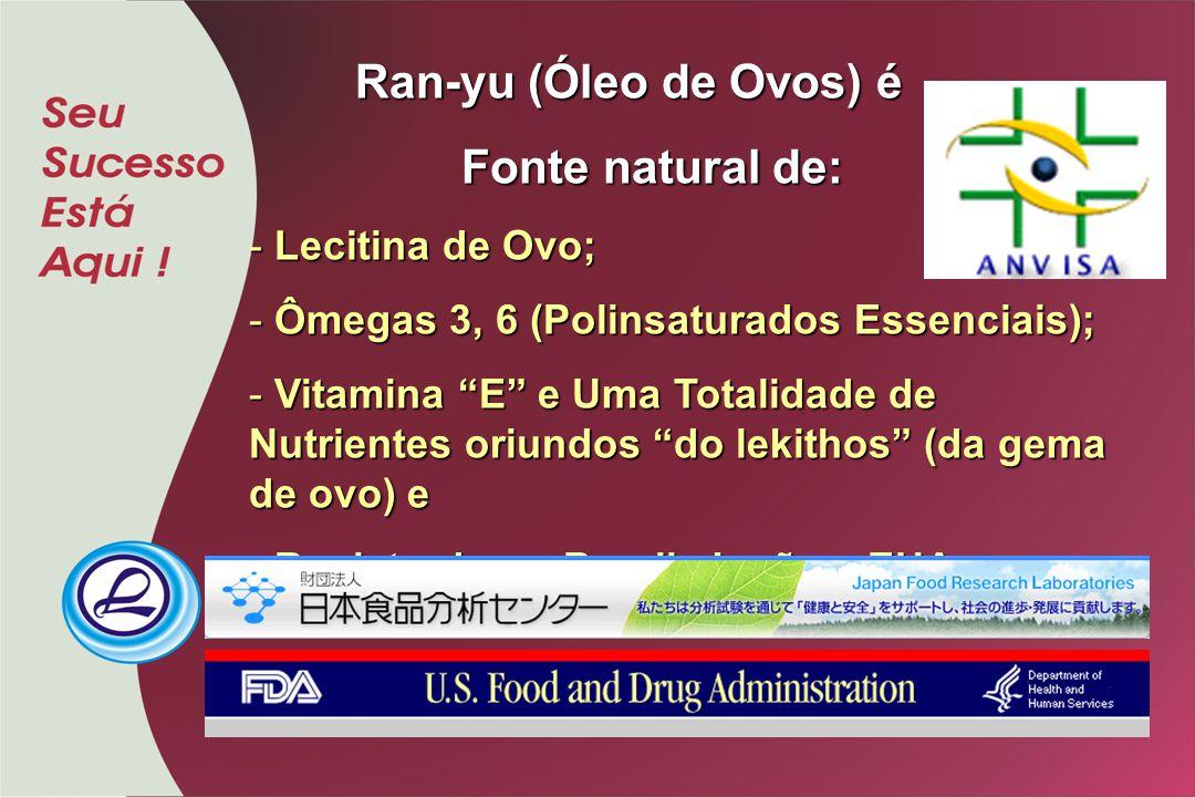 Ran-yu (Óleo de Ovos) é Fonte natural de: Lecitina de Ovo;