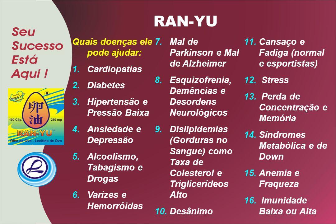 RAN-YU Quais doenças ele pode ajudar: Cardiopatias Diabetes