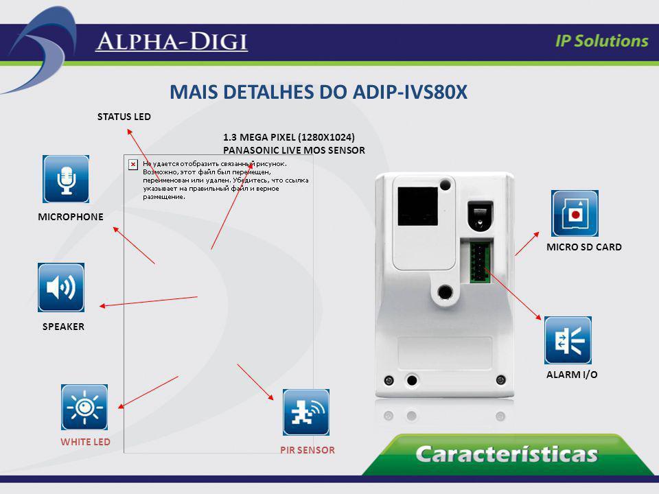 Mais detalhes do ADIP-IVS80X