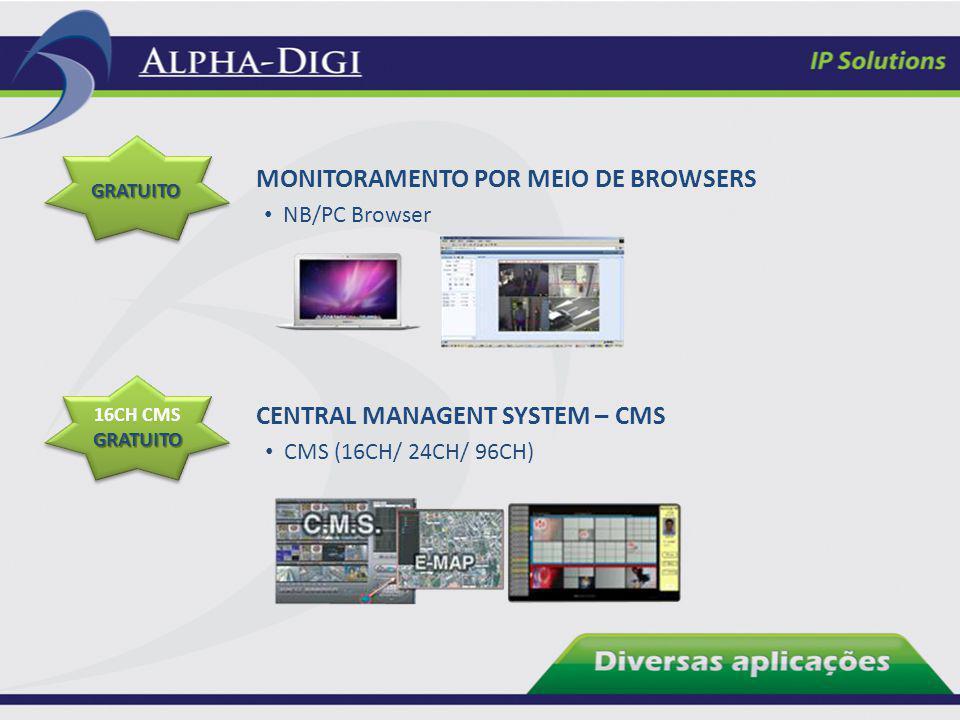 Monitoramento por meio de Browsers