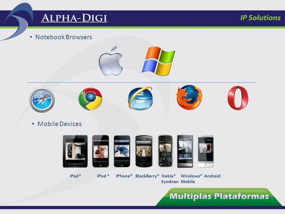 Notebook Browsers Mobile Devices