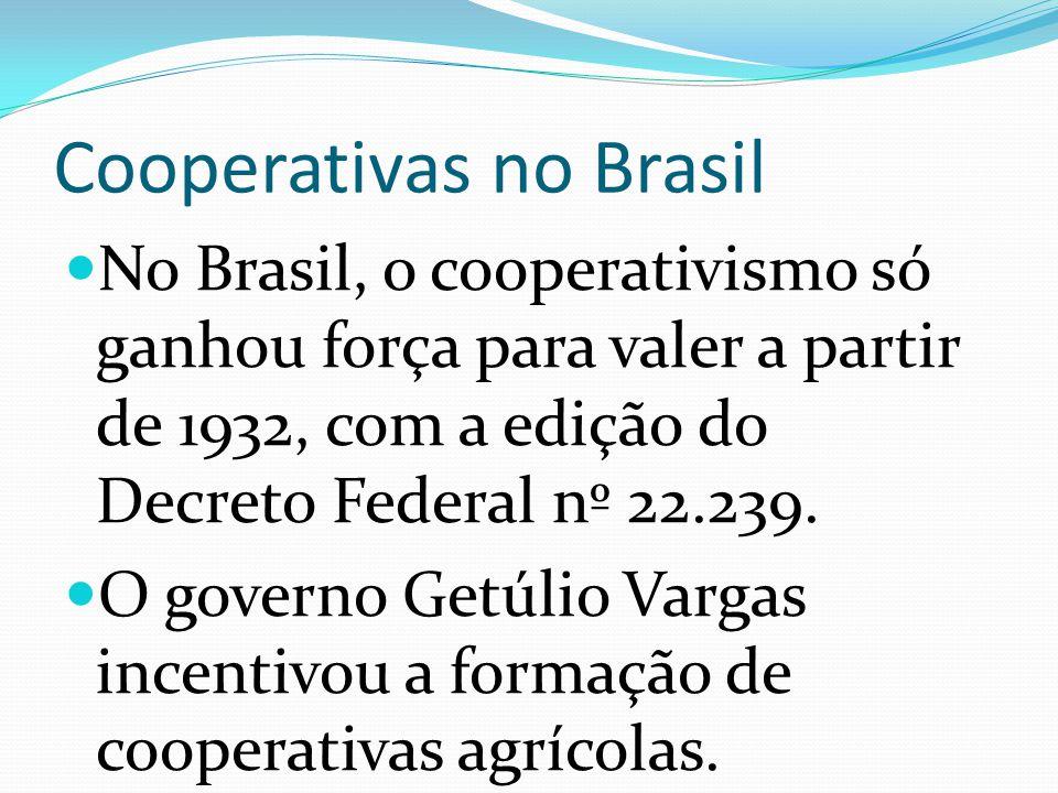 Cooperativas no Brasil